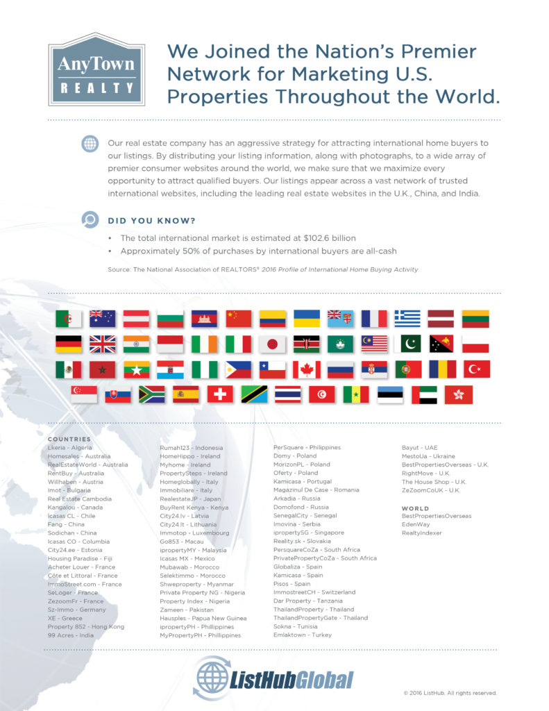 ListHub Global Listing Presentation Flyer Example